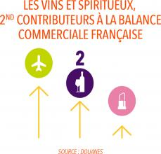 contribution France balance commerciale